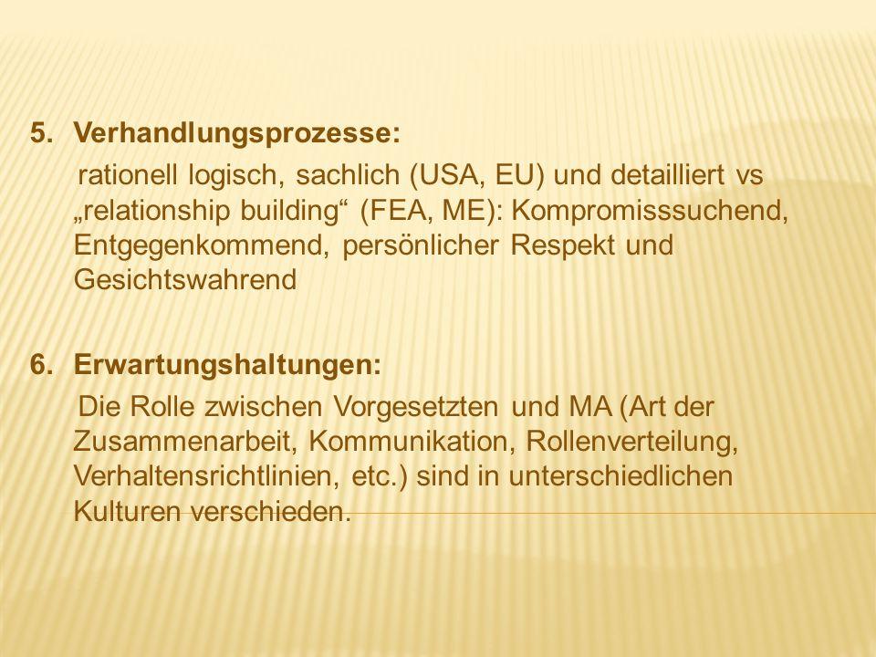 """5.Verhandlungsprozesse: rationell logisch, sachlich (USA, EU) und detailliert vs """"relationship building"""" (FEA, ME): Kompromisssuchend, Entgegenkommend"""