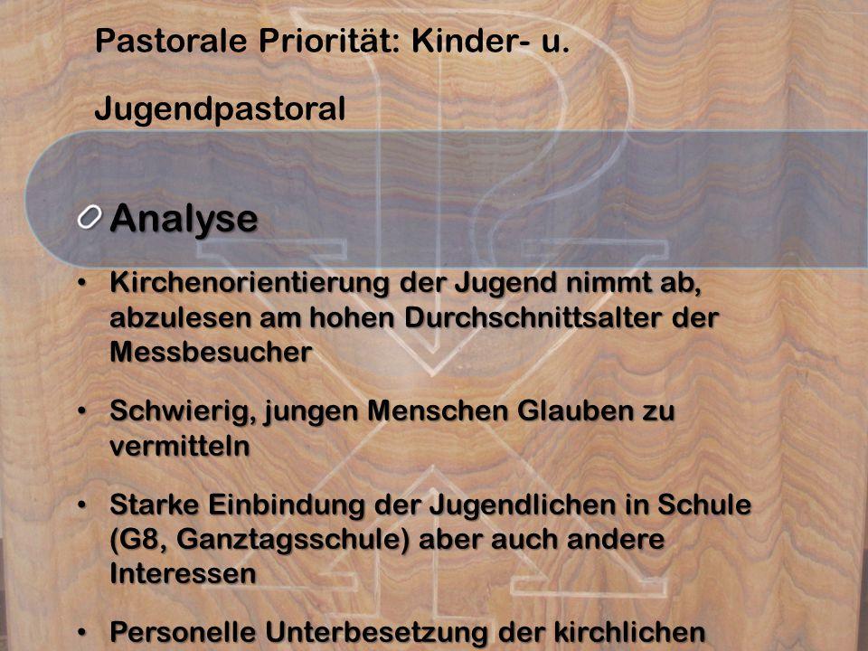 Pastorale Priorität: Kinder- u. JugendpastoralAnalyse Kirchenorientierung der Jugend nimmt ab, abzulesen am hohen Durchschnittsalter der Messbesucher
