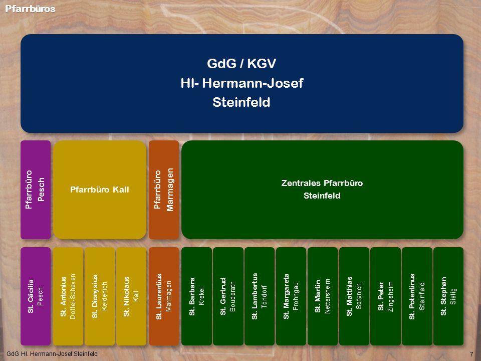 GdG / KGV Hl- Hermann-Josef Steinfeld Pfarrbüro Pesch St.