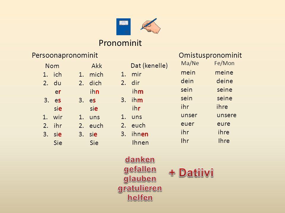 Pronominit PersoonapronominitOmistuspronominit Ma/NeFe/Mon mein meine dein deine sein seine ihr ihre unser unsere euer eure ihr ihre Ihr Ihre