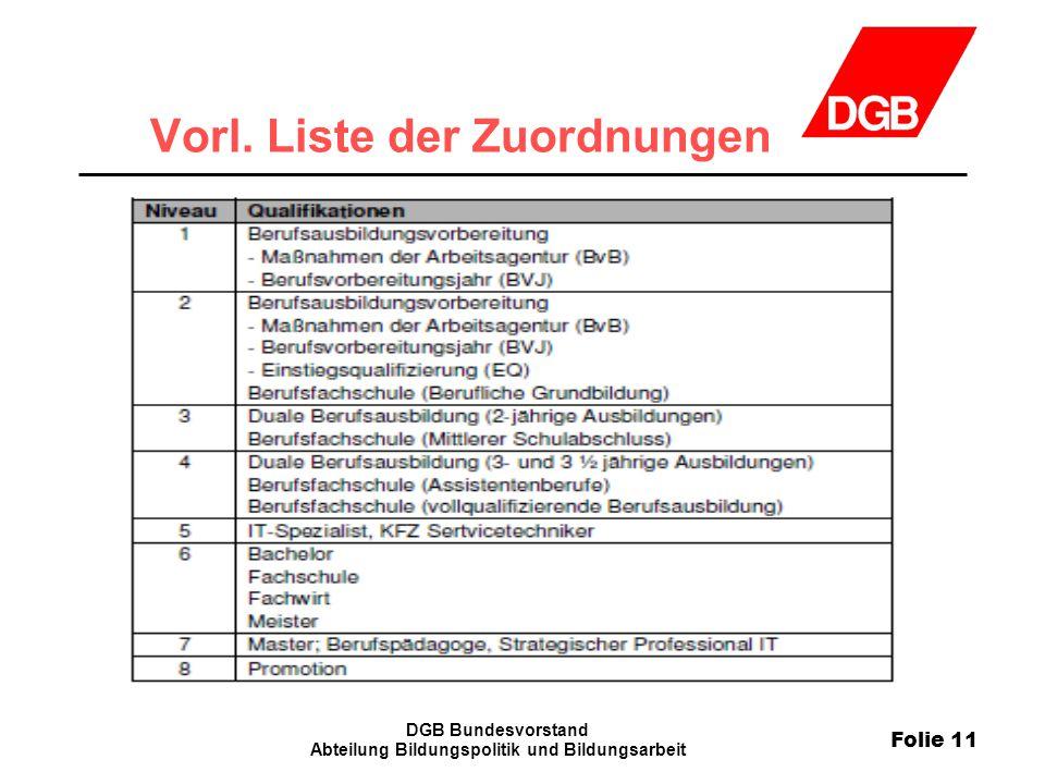 Folie 11 DGB Bundesvorstand Abteilung Bildungspolitik und Bildungsarbeit Vorl. Liste der Zuordnungen