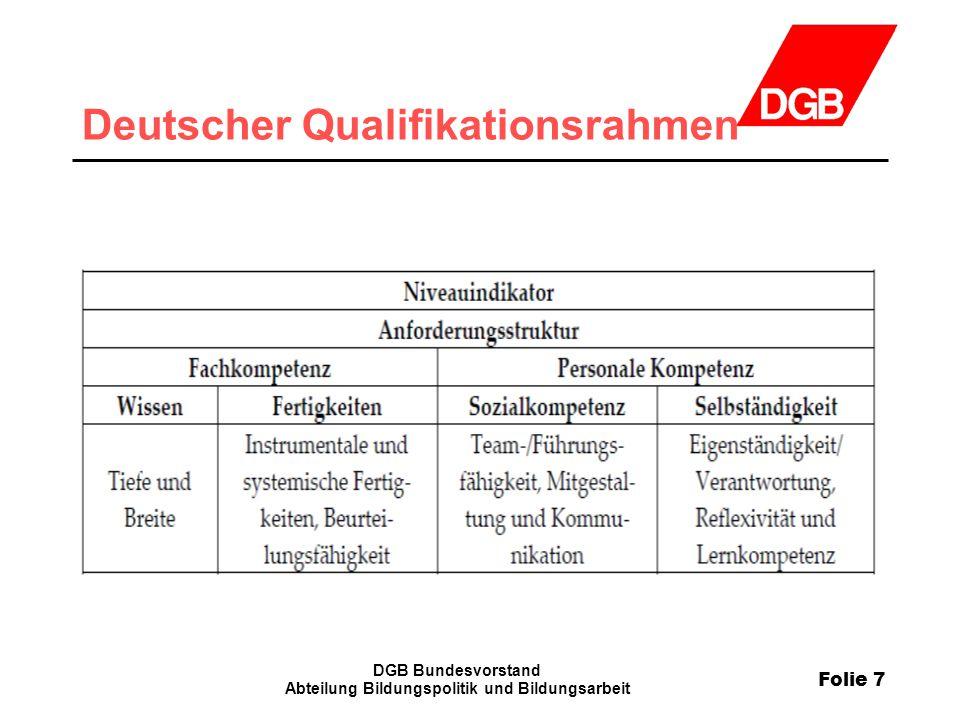 Folie 8 DGB Bundesvorstand Abteilung Bildungspolitik und Bildungsarbeit Deutscher Qualifikationsrahmen Niveau 6