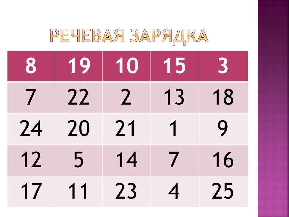  7,3х 3 Е 6,45 - 6,4 Т  64,64:8 А 7 х 0,01 Ч  12-2,6 И  68,2:2 О 4 – 1-19  45,4+0,6 С 26-1-8-12-23-15-18-20  12х0,1 Р  43,1х10 Д  81,1:0,1 Н  60-0,9 Ф  4,13+3,87 М