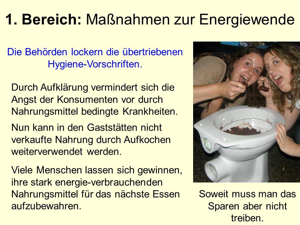 1. Bereich: Maßnahmen zur Energiewende Die Behörden lockern die übertriebenen Hygiene-Vorschriften. Nun kann in den Gaststätten nicht verkaufte Nahrun