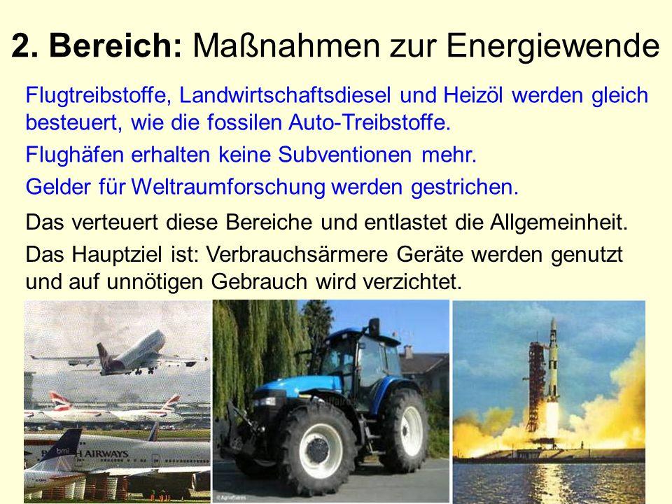 Flugtreibstoffe, Landwirtschaftsdiesel und Heizöl werden gleich besteuert, wie die fossilen Auto-Treibstoffe. Flughäfen erhalten keine Subventionen me