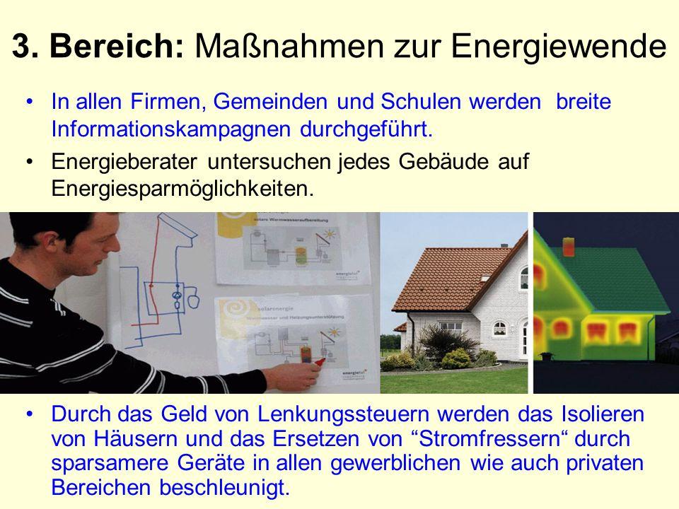 In allen Firmen, Gemeinden und Schulen werden breite Informationskampagnen durchgeführt. Energieberater untersuchen jedes Gebäude auf Energiesparmögli