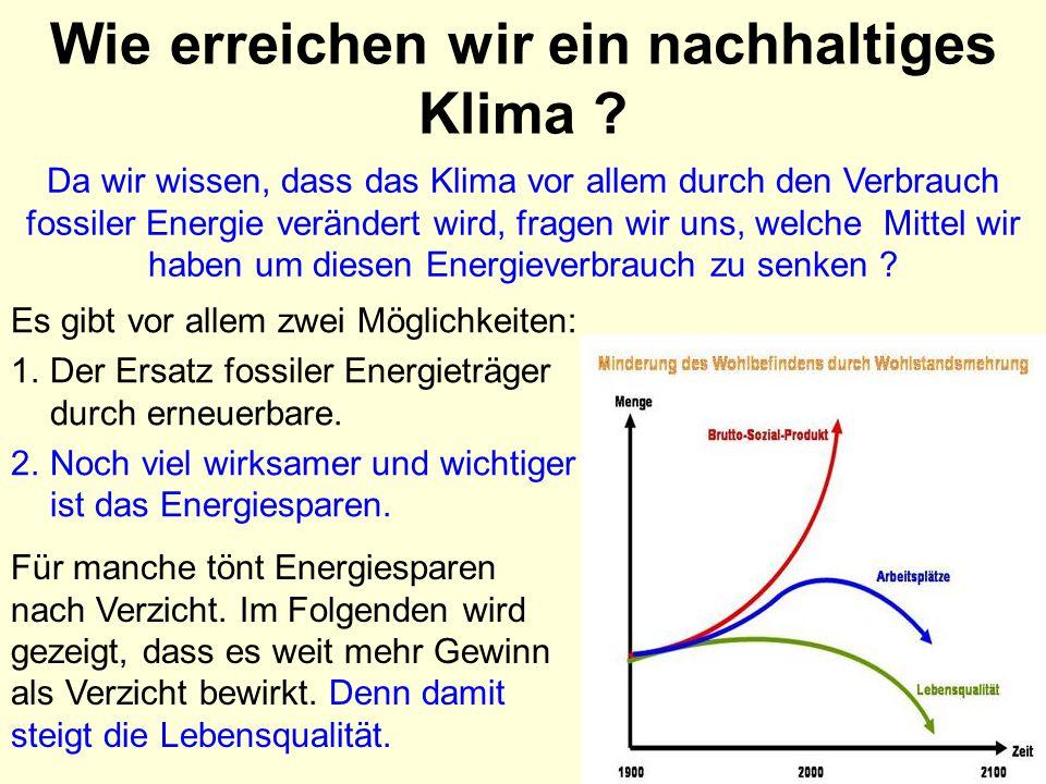 Wie erreichen wir ein nachhaltiges Klima ? Da wir wissen, dass das Klima vor allem durch den Verbrauch fossiler Energie verändert wird, fragen wir uns