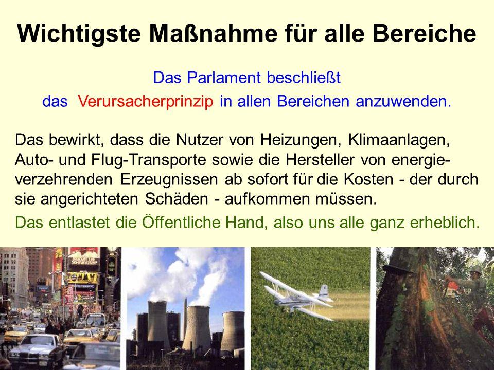 Das Parlament beschließt das Verursacherprinzip in allen Bereichen anzuwenden. Das bewirkt, dass die Nutzer von Heizungen, Klimaanlagen, Auto- und Flu