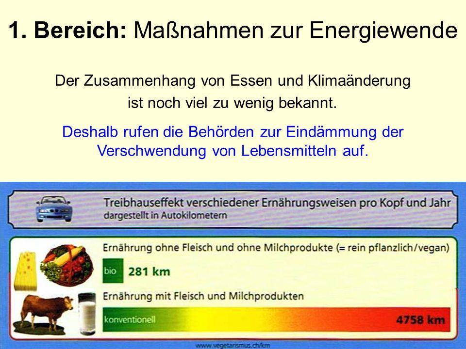 1. Bereich: Maßnahmen zur Energiewende Deshalb rufen die Behörden zur Eindämmung der Verschwendung von Lebensmitteln auf. Der Zusammenhang von Essen u