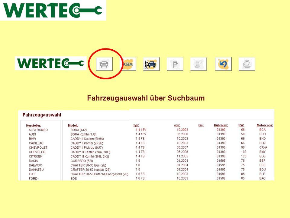 Themenauswahl innerhalb des Fahrzeugs - ausgewähltes Fahrzeug - System auswählen innerhalb des Fahrzeugs - Info auswählen innerhalb des System - Dokument auswählen innerhalb der Info