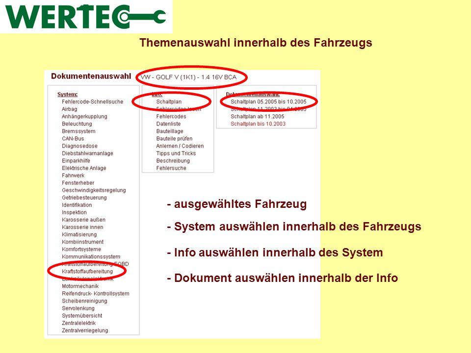 Anzeige des Dokuments - Schaltplan -Aktive Links sind in allen Dokumenten farblich unterlegt (hier z.B.