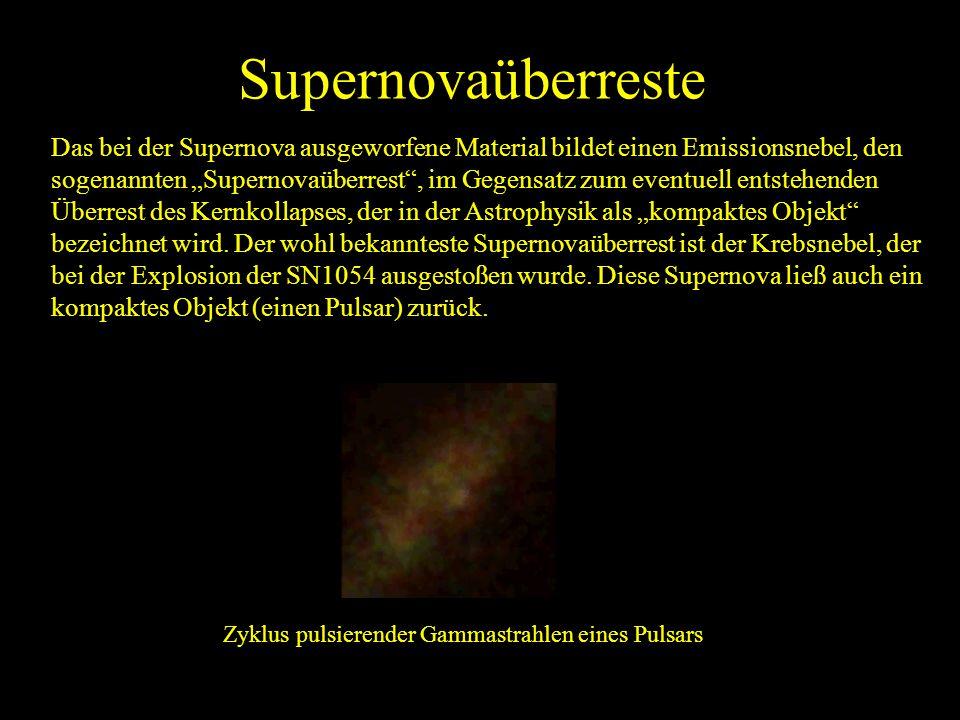 """Supernovaüberreste Das bei der Supernova ausgeworfene Material bildet einen Emissionsnebel, den sogenannten """"Supernovaüberrest"""", im Gegensatz zum even"""