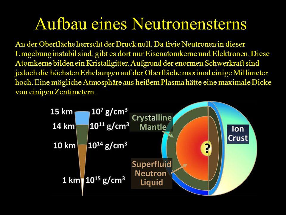 Aufbau eines Neutronensterns An der Oberfläche herrscht der Druck null. Da freie Neutronen in dieser Umgebung instabil sind, gibt es dort nur Eisenato