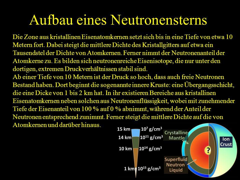 Aufbau eines Neutronensterns Die Zone aus kristallinen Eisenatomkernen setzt sich bis in eine Tiefe von etwa 10 Metern fort. Dabei steigt die mittlere