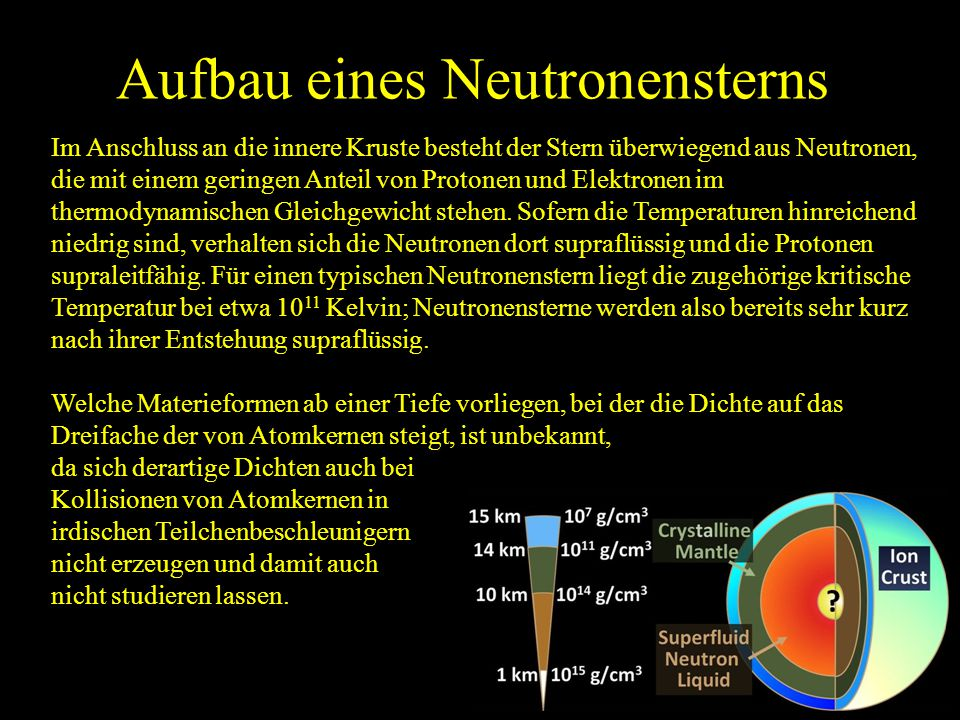 Aufbau eines Neutronensterns Im Anschluss an die innere Kruste besteht der Stern überwiegend aus Neutronen, die mit einem geringen Anteil von Protonen