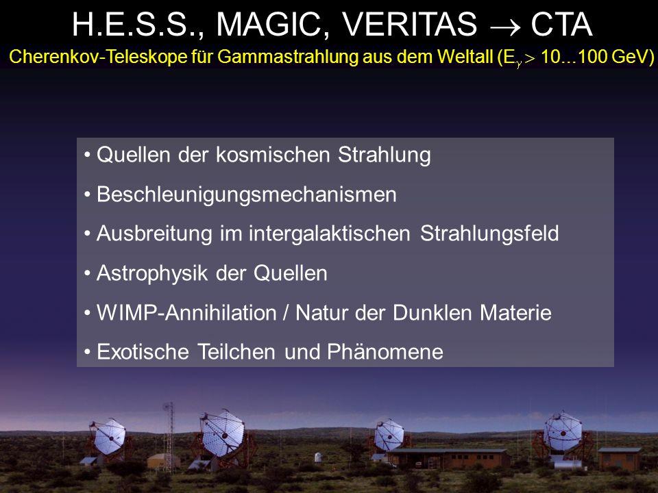 H.E.S.S., MAGIC, VERITAS  CTA Cherenkov-Teleskope für Gammastrahlung aus dem Weltall (E   10...100 GeV) Quellen der kosmischen Strahlung Beschleuni