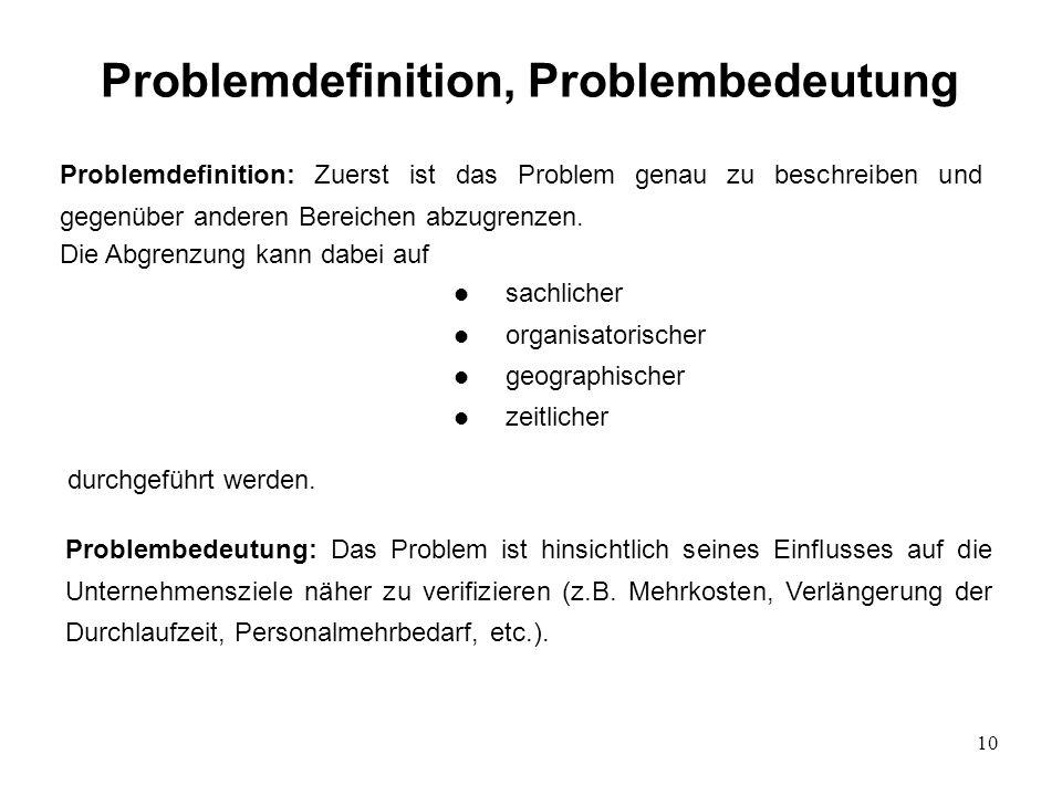 10 Problemdefinition, Problembedeutung Problemdefinition: Zuerst ist das Problem genau zu beschreiben und gegenüber anderen Bereichen abzugrenzen. Die