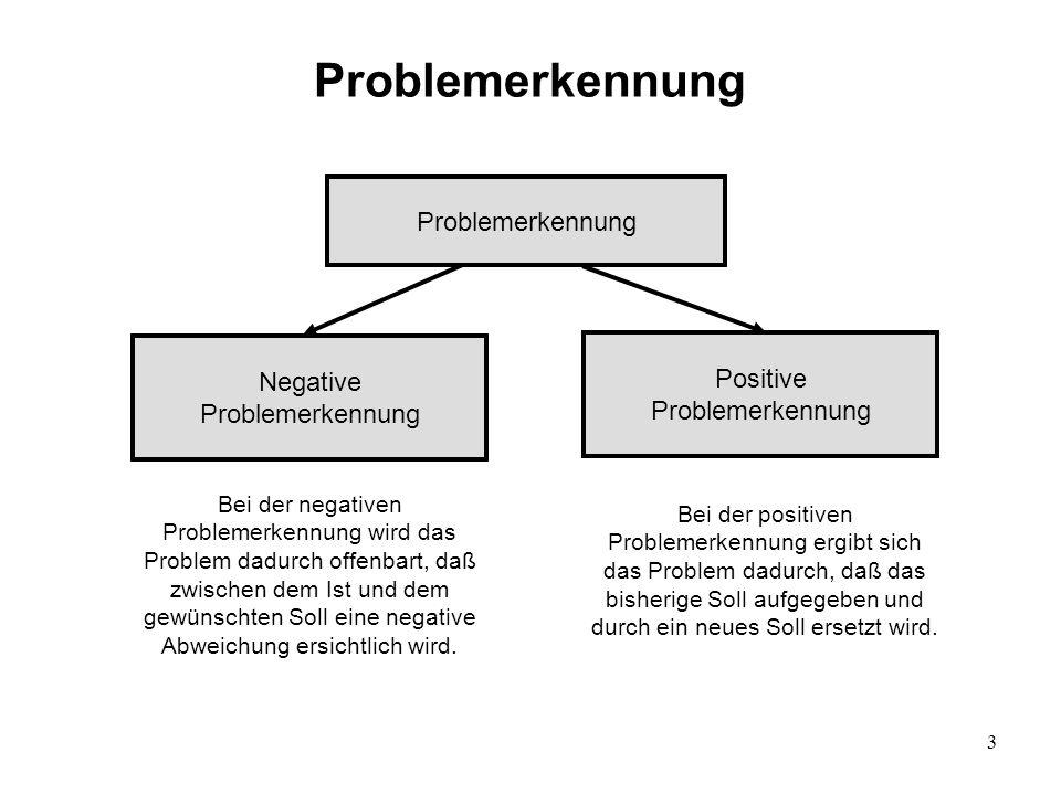 3 Problemerkennung Negative Problemerkennung Positive Problemerkennung Bei der negativen Problemerkennung wird das Problem dadurch offenbart, daß zwis