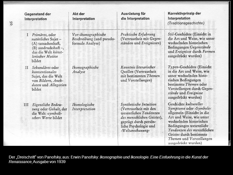 """Der """"Dreischritt"""" von Panofsky, aus: Erwin Panofsky: Ikonographie und Ikonologie. Eine Einfuehrung in die Kunst der Renaissance, Ausgabe von 1939"""