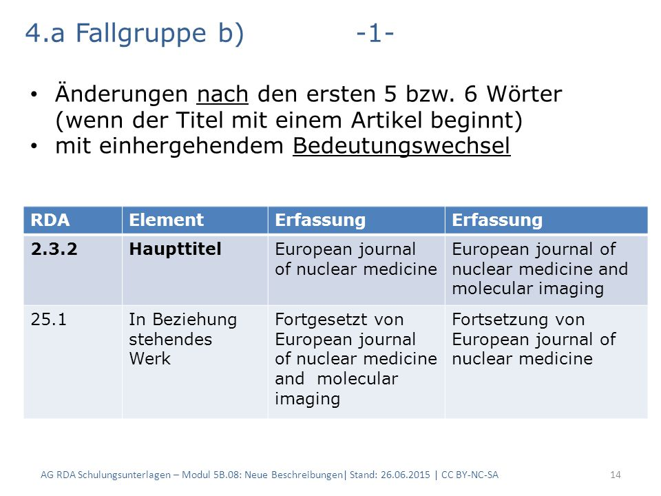 AG RDA Schulungsunterlagen – Modul 5B.08: Neue Beschreibungen| Stand: 26.06.2015 | CC BY-NC-SA14 RDAElementErfassung 2.3.2HaupttitelEuropean journal of nuclear medicine European journal of nuclear medicine and molecular imaging 25.1In Beziehung stehendes Werk Fortgesetzt von European journal of nuclear medicine and molecular imaging Fortsetzung von European journal of nuclear medicine 4.a Fallgruppe b)-1- Änderungen nach den ersten 5 bzw.