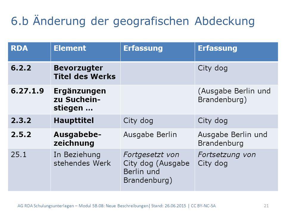 AG RDA Schulungsunterlagen – Modul 5B.08: Neue Beschreibungen| Stand: 26.06.2015 | CC BY-NC-SA21 6.b Änderung der geografischen Abdeckung RDAElementErfassung 6.2.2Bevorzugter Titel des Werks City dog 6.27.1.9Ergänzungen zu Suchein- stiegen … (Ausgabe Berlin und Brandenburg) 2.3.2HaupttitelCity dog 2.5.2Ausgabebe- zeichnung Ausgabe BerlinAusgabe Berlin und Brandenburg 25.1In Beziehung stehendes Werk Fortgesetzt von City dog (Ausgabe Berlin und Brandenburg) Fortsetzung von City dog