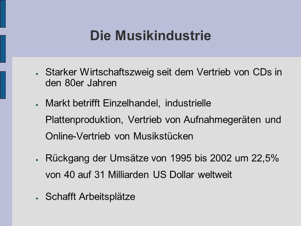 Die Musikindustrie ● Starker Wirtschaftszweig seit dem Vertrieb von CDs in den 80er Jahren ● Markt betrifft Einzelhandel, industrielle Plattenprodukti