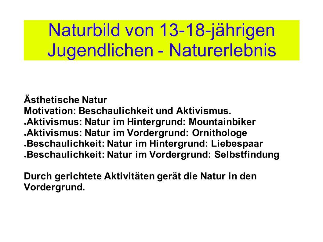 Ästhetische Natur Motivation: Beschaulichkeit und Aktivismus. ● Aktivismus: Natur im Hintergrund: Mountainbiker ● Aktivismus: Natur im Vordergrund: Or