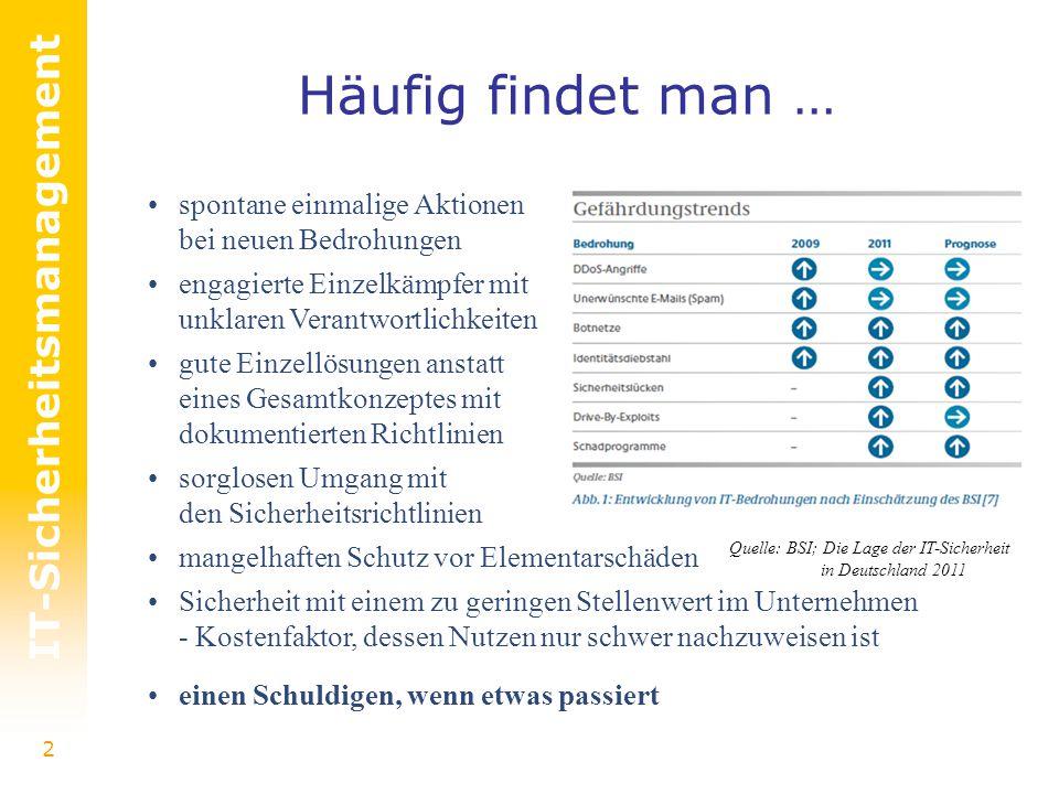 2 IT-Sicherheitsmanagement Häufig findet man … spontane einmalige Aktionen bei neuen Bedrohungen engagierte Einzelkämpfer mit unklaren Verantwortlichkeiten gute Einzellösungen anstatt eines Gesamtkonzeptes mit dokumentierten Richtlinien sorglosen Umgang mit den Sicherheitsrichtlinien mangelhaften Schutz vor Elementarschäden Sicherheit mit einem zu geringen Stellenwert im Unternehmen - Kostenfaktor, dessen Nutzen nur schwer nachzuweisen ist einen Schuldigen, wenn etwas passiert Quelle: BSI; Die Lage der IT-Sicherheit in Deutschland 2011