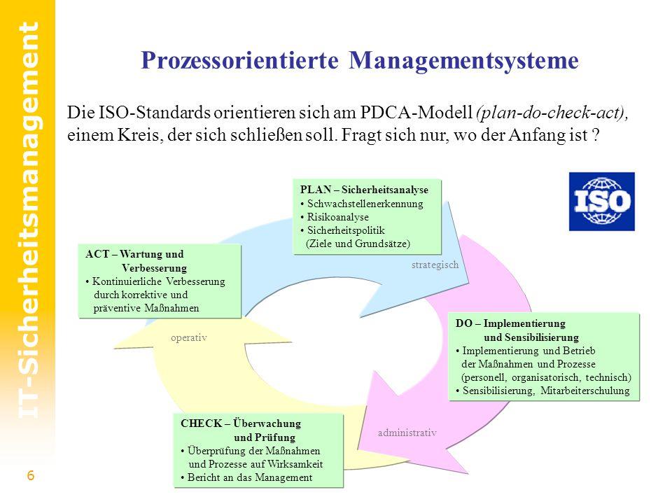 6 IT-Sicherheitsmanagement Prozessorientierte Managementsysteme Die ISO-Standards orientieren sich am PDCA-Modell (plan-do-check-act), einem Kreis, der sich schließen soll.
