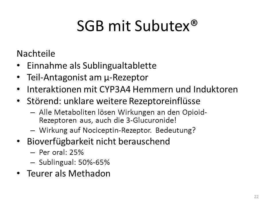 SGB mit Subutex® Nachteile Einnahme als Sublingualtablette Teil-Antagonist am µ-Rezeptor Interaktionen mit CYP3A4 Hemmern und Induktoren Störend: unklare weitere Rezeptoreinflüsse – Alle Metaboliten lösen Wirkungen an den Opioid- Rezeptoren aus, auch die 3-Glucuronide.