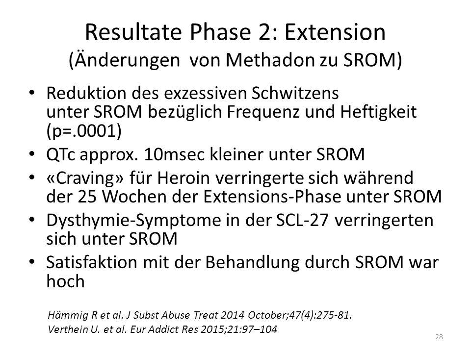 Resultate Phase 2: Extension (Änderungen von Methadon zu SROM) Reduktion des exzessiven Schwitzens unter SROM bezüglich Frequenz und Heftigkeit (p=.0001) QTc approx.