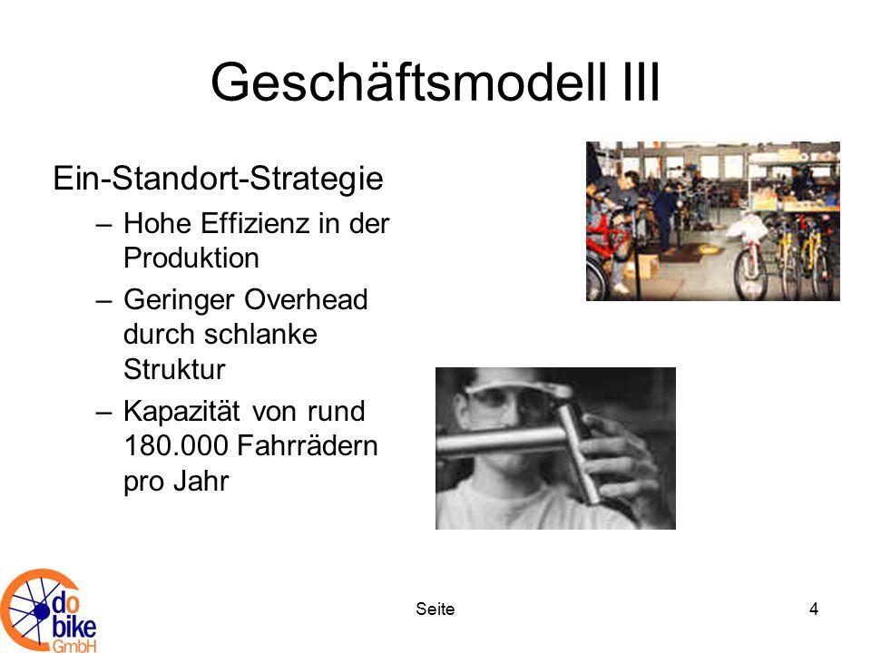 Seite4 Geschäftsmodell III Ein-Standort-Strategie –Hohe Effizienz in der Produktion –Geringer Overhead durch schlanke Struktur –Kapazität von rund 180