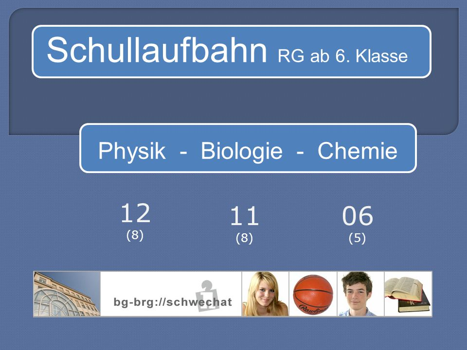 Schullaufbahn RG ab 6. Klasse Physik - Biologie - Chemie 12 (8) 11 (8) 06 (5)