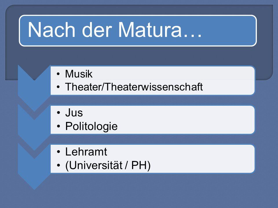 Nach der Matura… Musik Theater/Theaterwissenschaft Jus Politologie Lehramt (Universität / PH)