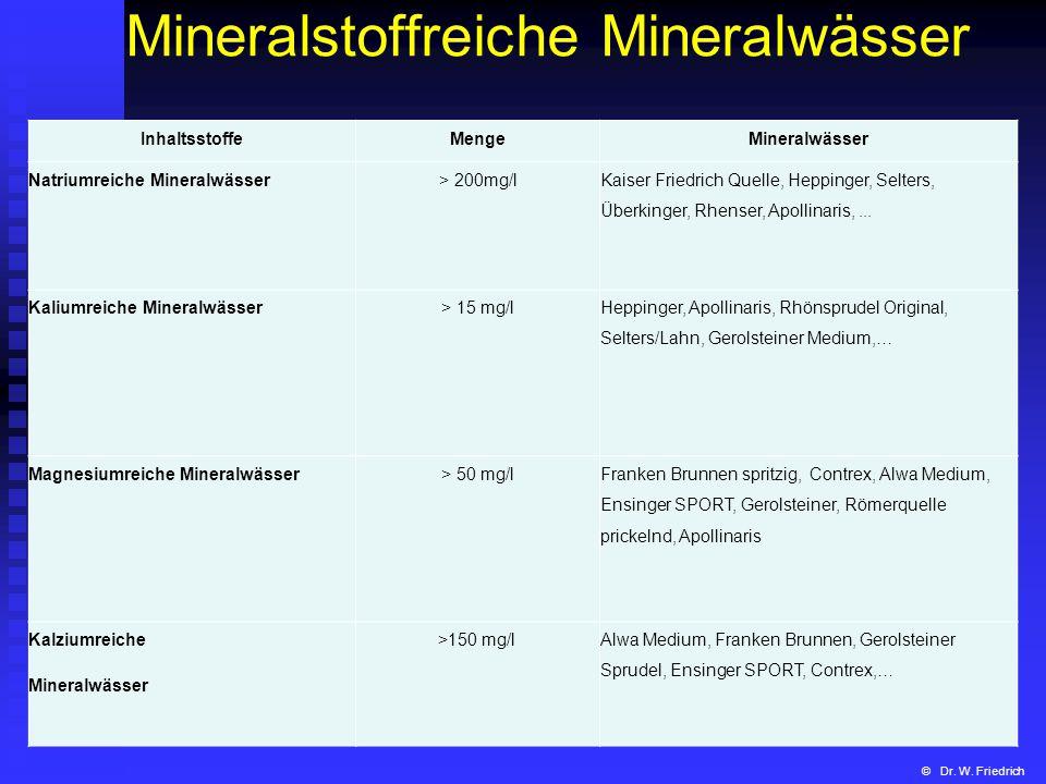 Mineralstoffreiche Mineralwässer InhaltsstoffeMengeMineralwässer Natriumreiche Mineralwässer> 200mg/l Kaiser Friedrich Quelle, Heppinger, Selters, Übe
