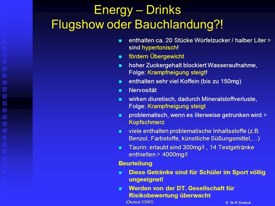Energy – Drinks Flugshow oder Bauchlandung?! enthalten ca. 20 Stücke Würfelzucker / halber Liter > sind hypertonisch! fördern Übergewicht hoher Zucker