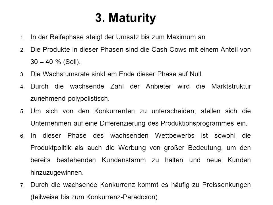 3. Maturity 1. In der Reifephase steigt der Umsatz bis zum Maximum an. 2. Die Produkte in dieser Phasen sind die Cash Cows mit einem Anteil von 30 – 4