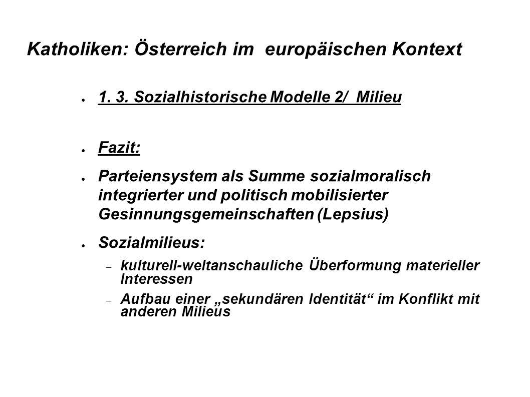 Katholiken: Österreich im europäischen Kontext ● 1. 3. Sozialhistorische Modelle 2/ Milieu ● Fazit: ● Parteiensystem als Summe sozialmoralisch integri