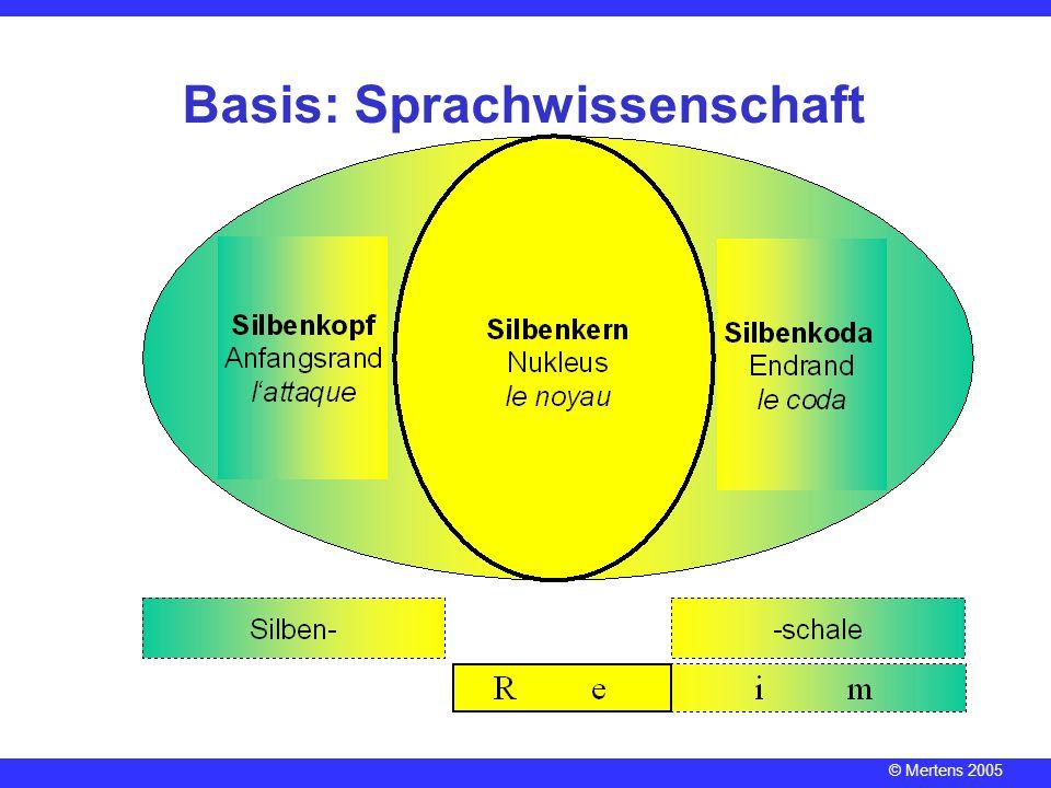 © Mertens 2005 Basis: Sprachwissenschaft