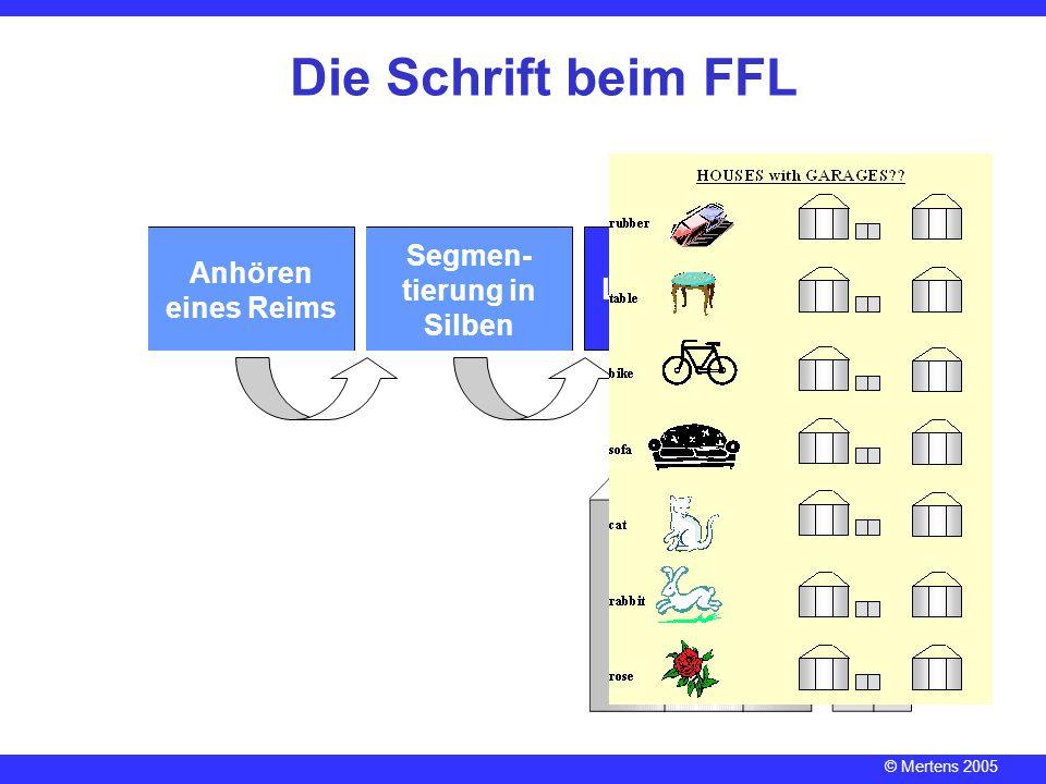 © Mertens 2005 Lautanalyse Die Schrift beim FFL Anhören eines Reims Segmen- tierung in Silben Anhören eines Reims Segmen- tierung in Silben