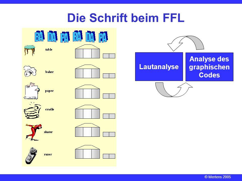© Mertens 2005 Die Schrift beim FFL Listening to rhyme Lautanalyse Analyse des graphischen Codes