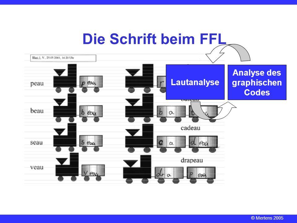 © Mertens 2005 Die Schrift beim FFL Lautanalyse Analyse des graphischen Codes