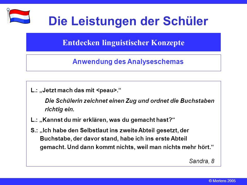 """© Mertens 2005 Entdecken linguistischer Konzepte Die Leistungen der Schüler Anwendung des Analyseschemas L.: """"Jetzt mach das mit."""" Die Schülerin zeich"""