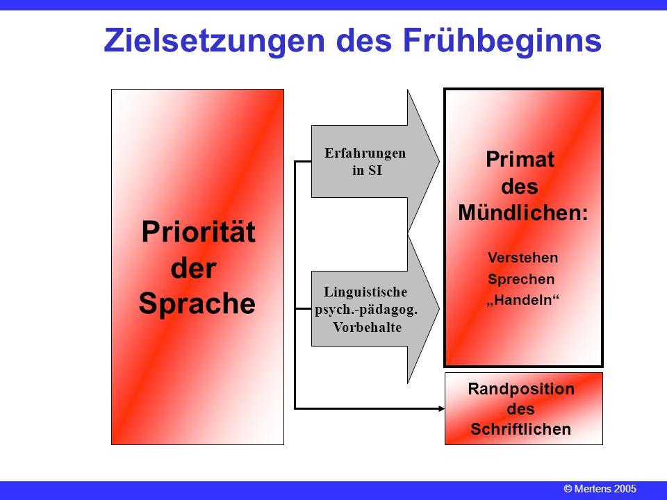 © Mertens 2005 Zielsetzungen des Frühbeginns Pädagogisch- interkulturelle Aspeke Priorität der Sprache Erfahrungen in SI Priorität der Sprache Randpos