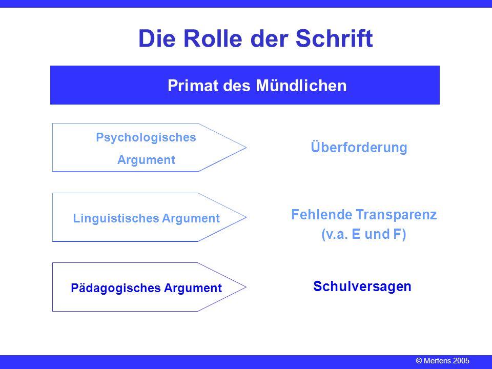 © Mertens 2005 Fehlende Transparenz (v.a. E und F) Überforderung Die Rolle der Schrift Primat des Mündlichen Psychologisches Argument Linguistisches A