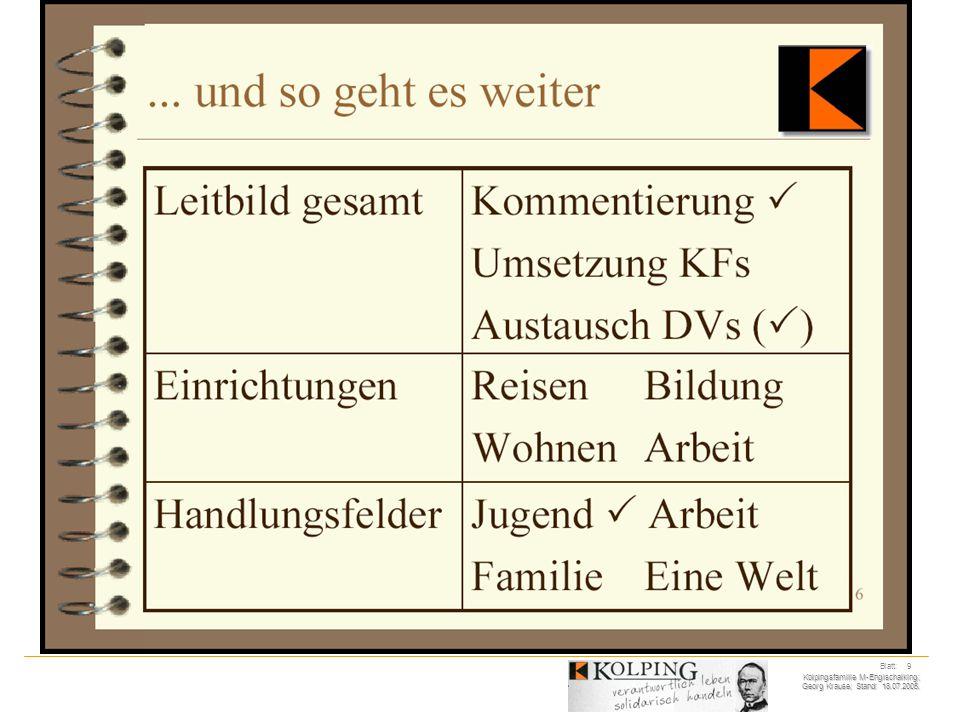 Kolpingsfamilie M-Englschalking; Georg Krause; Stand: 18.07.2005. Blatt: 20
