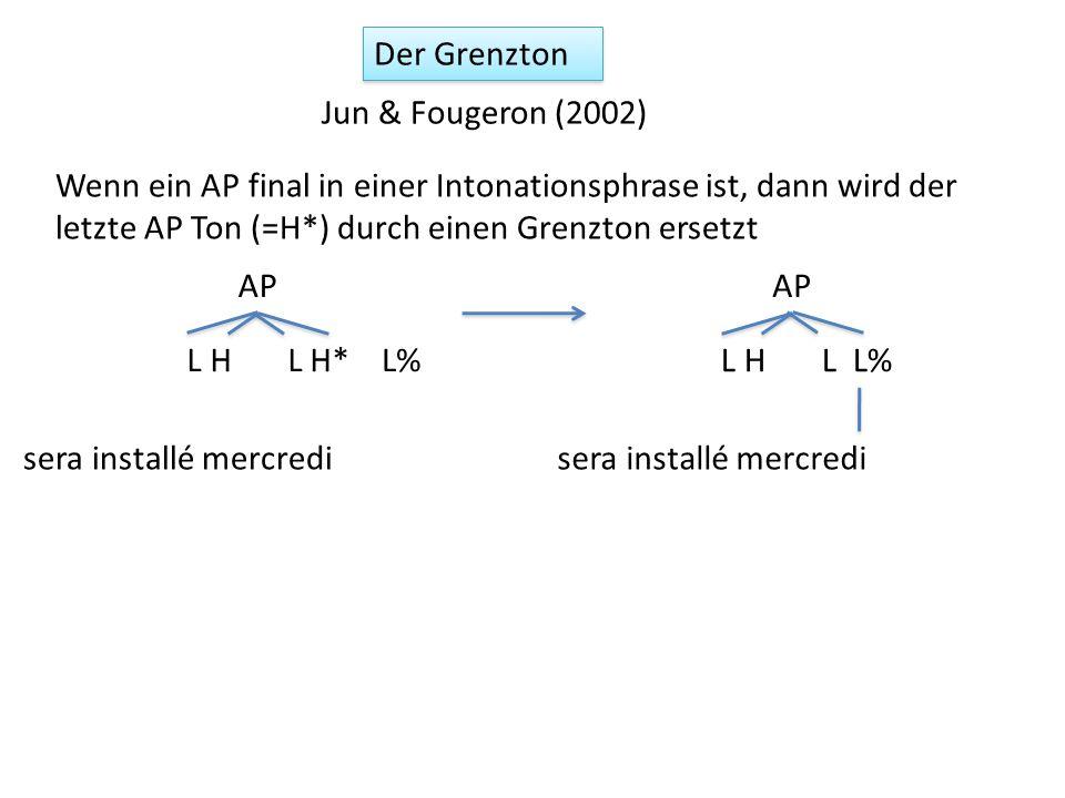 méli méloLe L1L1 L1L1 L2L2 L2L2 H1H1 H1H1 H* L1L1 L1L1 AP Steiler Abstieg Interpolation (aus Welby, 2003) Zwischen APs hat der Abstieg meistens eine f