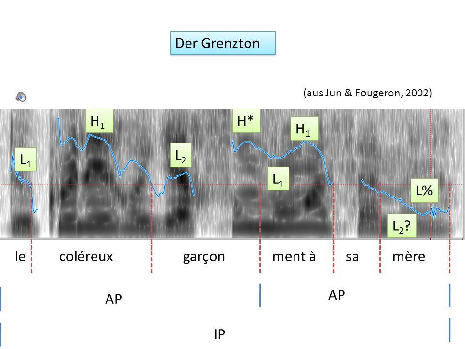 Wenn ein AP final in einer Intonationsphrase ist, dann wird der letzte AP Ton (=H*) durch einen Grenzton ersetzt sera installé mercredi L H L H* AP L% Jun & Fougeron (2002) Der Grenzton sera installé mercredi L H L L% AP