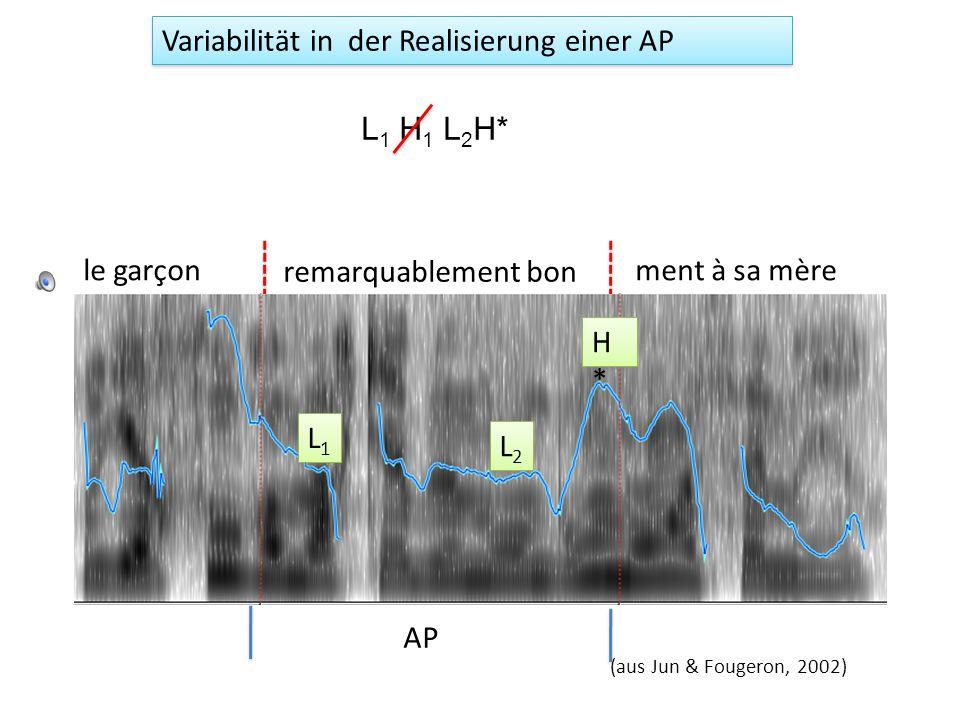 Variabilität in der Realisierung einer AP Diese Variation ist nicht pragmatisch/semantisch bedingt, sondern hängt eher von rhythmischen Faktoren wie Silbenzahl, Sprechgeschwindigkeit usw.