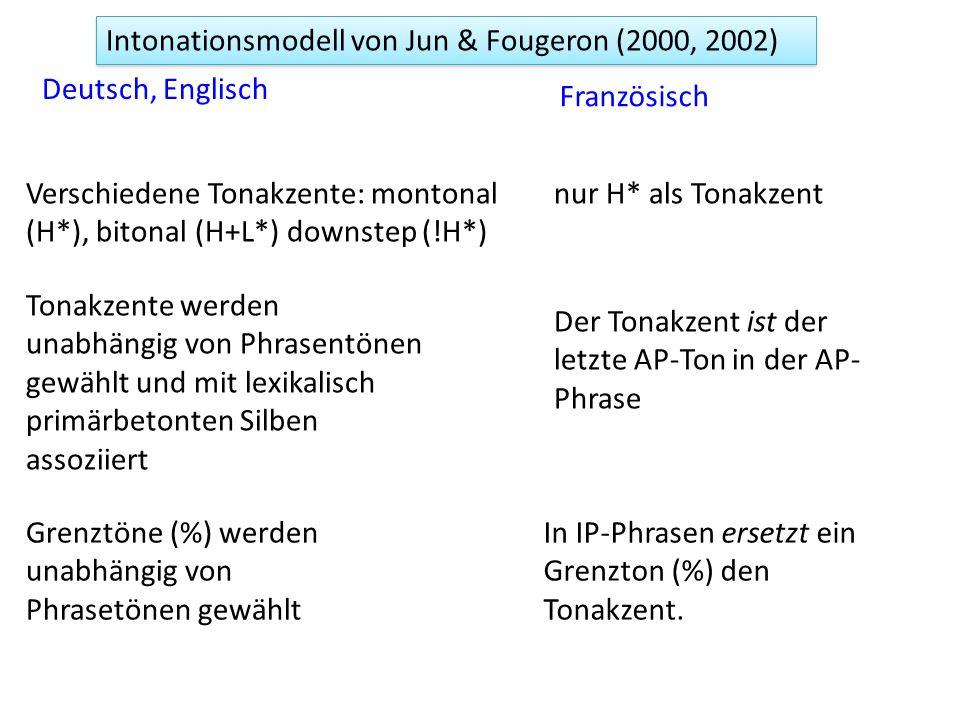 Intonationsmodell von Jun & Fougeron (2000, 2002) basiert auf dem A-M Modell der Intonation und daher einige strukturelle Ähnlichkeiten mit Deutsch/Englisch Strict-layer-hypothesis (SLH) ÄußerungIPAPWS besteht aus einem oder mehreren Zwei Ton ModellH, L IP: H%, L%; AP: H, L; W: H*, L* Töne werden mit unterschiedlichen Ebenen assoziiert Nicht alle Silben sind mit Tönen assoziiert.